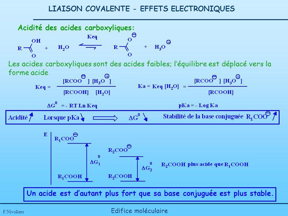 LIAISON COVALENTE - EFFETS ELECTRONIQUES F.Nivoliers Edifice moléculaire Acidité des acides carboxyliques: Les acides carboxyliques sont des acides fa