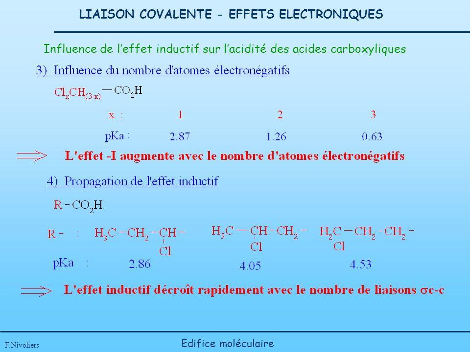 LIAISON COVALENTE - EFFETS ELECTRONIQUES F.Nivoliers Edifice moléculaire Influence de leffet inductif sur lacidité des acides carboxyliques
