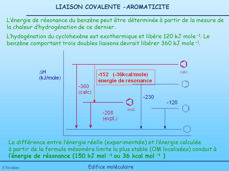 LIAISON COVALENTE -AROMATICITE F.Nivoliers Edifice moléculaire La différence entre lénergie réelle (experimentale) et lénergie calculée à partir de la