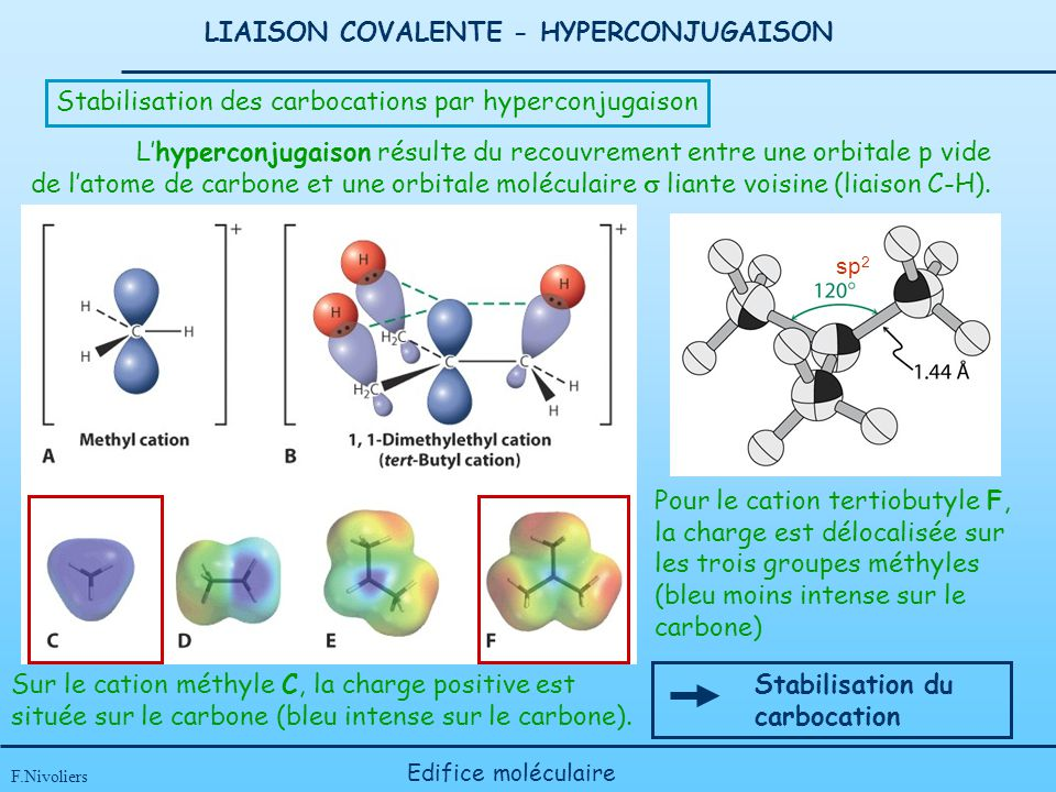 LIAISON COVALENTE - HYPERCONJUGAISON F.Nivoliers Edifice moléculaire Stabilisation des carbocations par hyperconjugaison Lhyperconjugaison résulte du