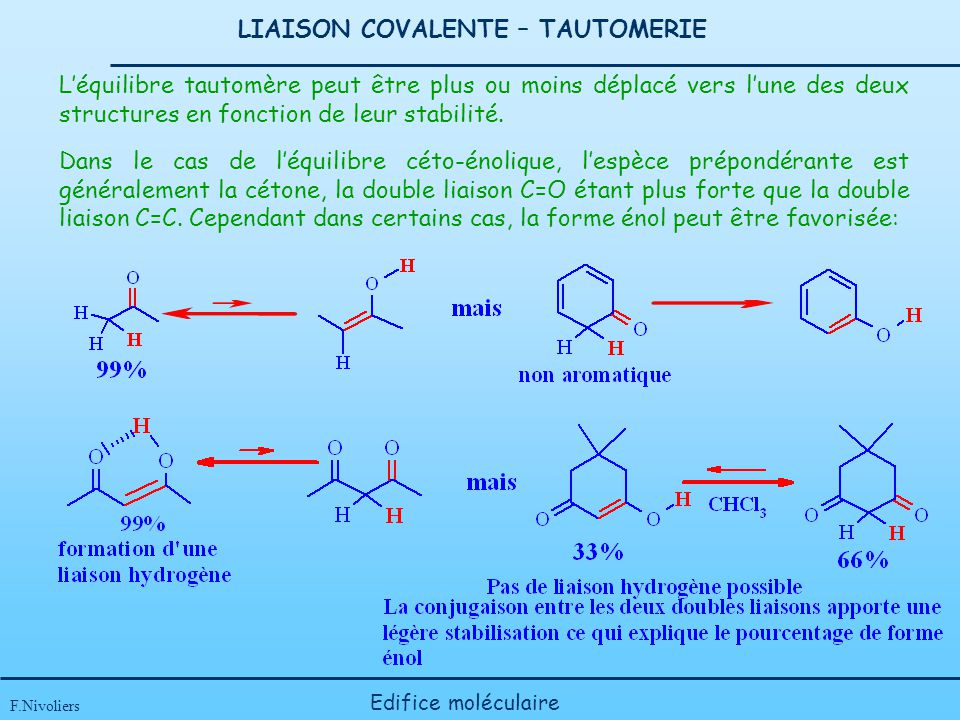 LIAISON COVALENTE – TAUTOMERIE F.Nivoliers Edifice moléculaire Léquilibre tautomère peut être plus ou moins déplacé vers lune des deux structures en f