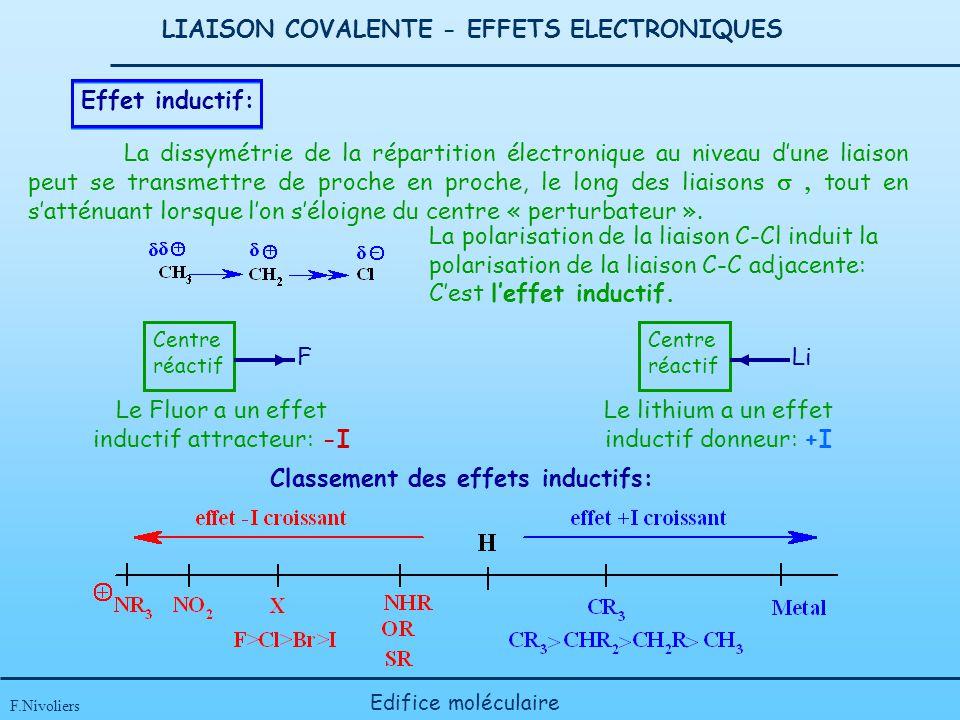 LIAISON COVALENTE - EFFETS ELECTRONIQUES F.Nivoliers Edifice moléculaire Effet inductif: La dissymétrie de la répartition électronique au niveau dune