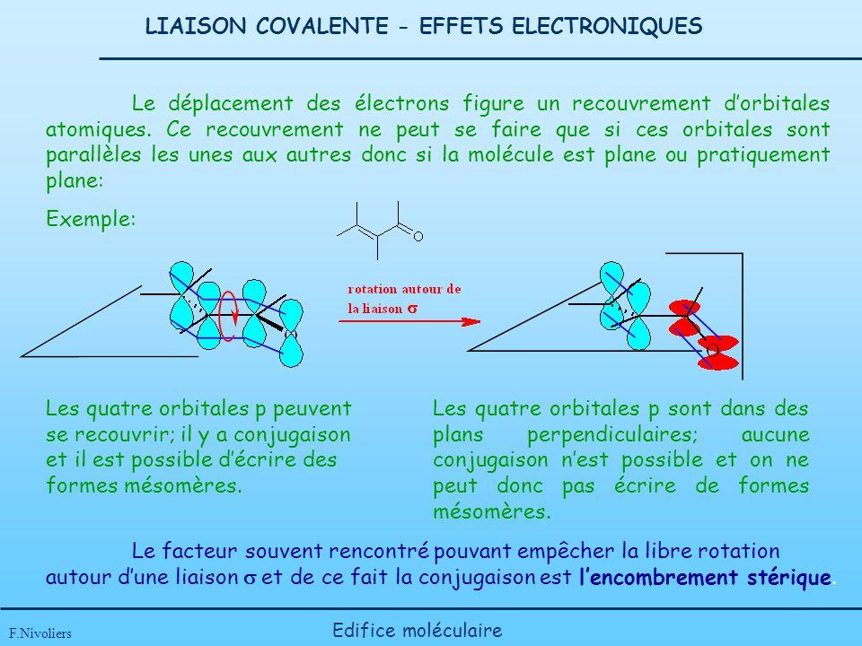LIAISON COVALENTE - EFFETS ELECTRONIQUES F.Nivoliers Edifice moléculaire Le déplacement des électrons figure un recouvrement dorbitales atomiques. Ce