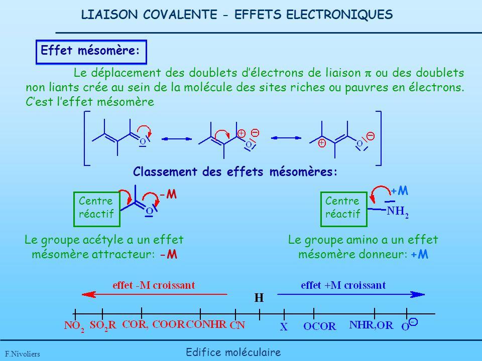 LIAISON COVALENTE - EFFETS ELECTRONIQUES F.Nivoliers Edifice moléculaire Effet mésomère: Centre réactif Le groupe acétyle a un effet mésomère attracte