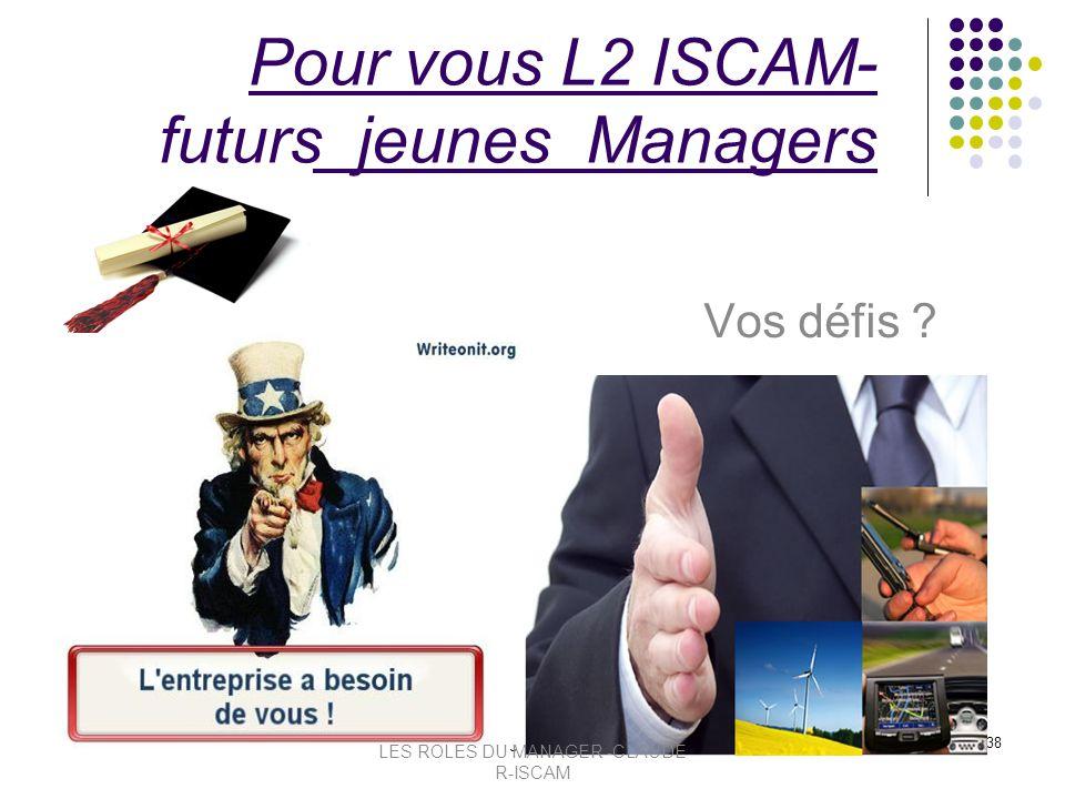 Rôles du Manager-ISCAM -Cluade R38 Pour vous L2 ISCAM- futurs jeunes Managers Vos défis ? LES ROLES DU MANAGER -CLAUDE R-ISCAM