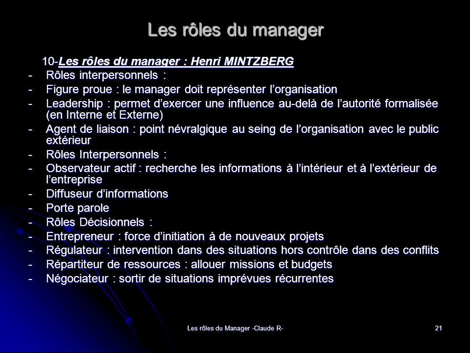 Les rôles du Manager -Claude R-21 Les rôles du manager 10-Les rôles du manager : Henri MINTZBERG 10-Les rôles du manager : Henri MINTZBERG -Rôles inte