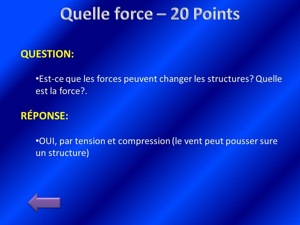 QUESTION: Est-ce que les forces peuvent changer les structures.