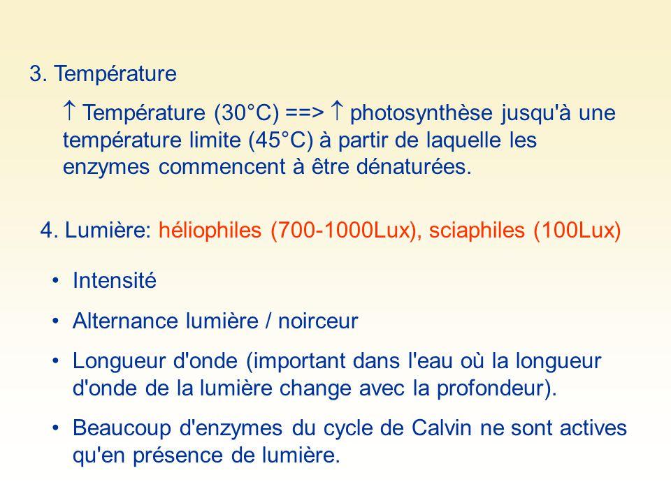 4. Lumière: héliophiles (700-1000Lux), sciaphiles (100Lux) Intensité Alternance lumière / noirceur Longueur d'onde (important dans l'eau où la longueu