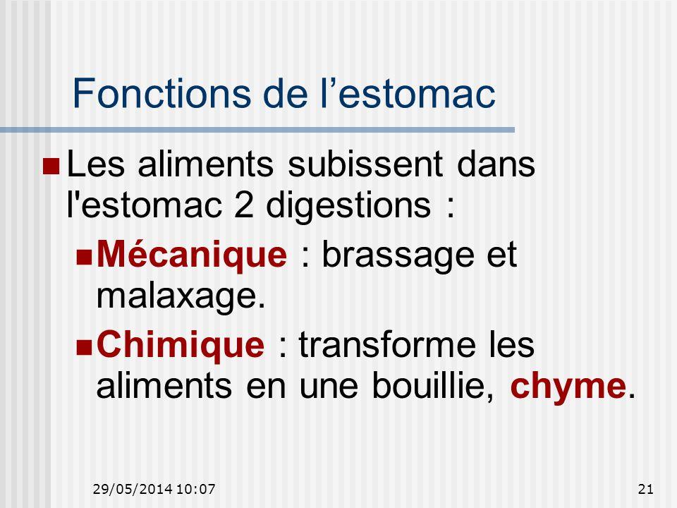 29/05/2014 10:0921 Fonctions de lestomac Les aliments subissent dans l estomac 2 digestions : Mécanique : brassage et malaxage.