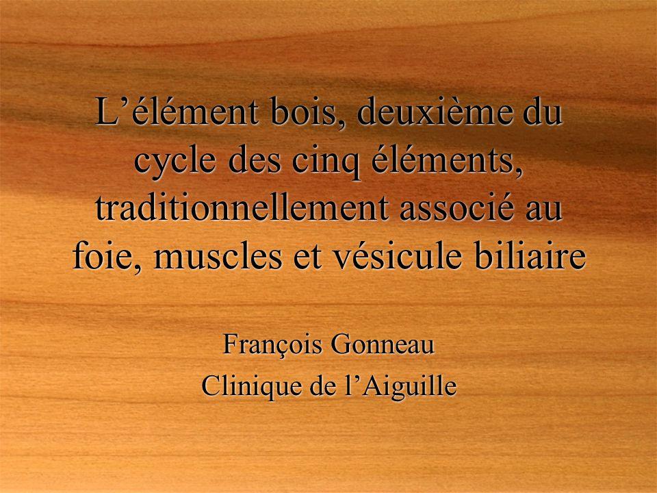 Lélément bois, deuxième du cycle des cinq éléments, traditionnellement associé au foie, muscles et vésicule biliaire François Gonneau Clinique de lAig