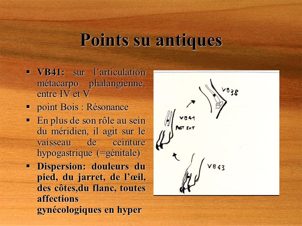 Points su antiques VB41: sur larticulation métacarpo phalangienne, entre IV et V point Bois : Résonance En plus de son rôle au sein du méridien, il ag