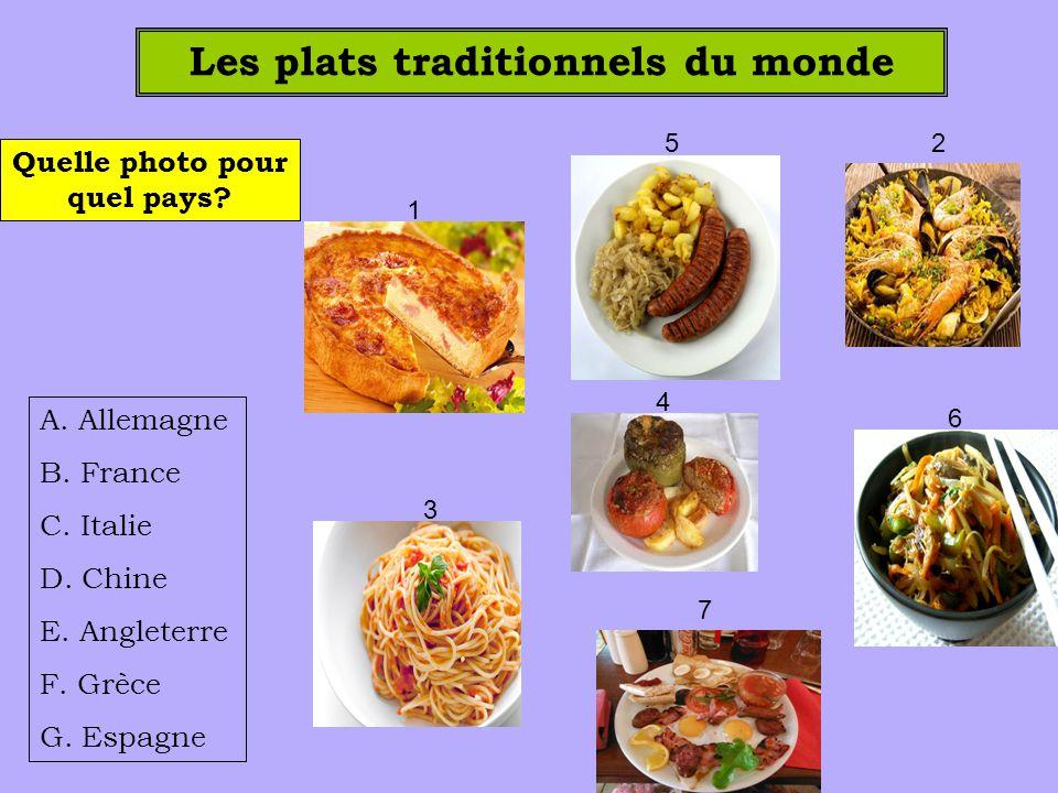 Les plats traditionnels du monde Α. Allemagne Β. France C. Italie D. Chine E. Angleterre F. Grèce G. Espagne Quelle photo pour quel pays? 1 2 3 4 5 6