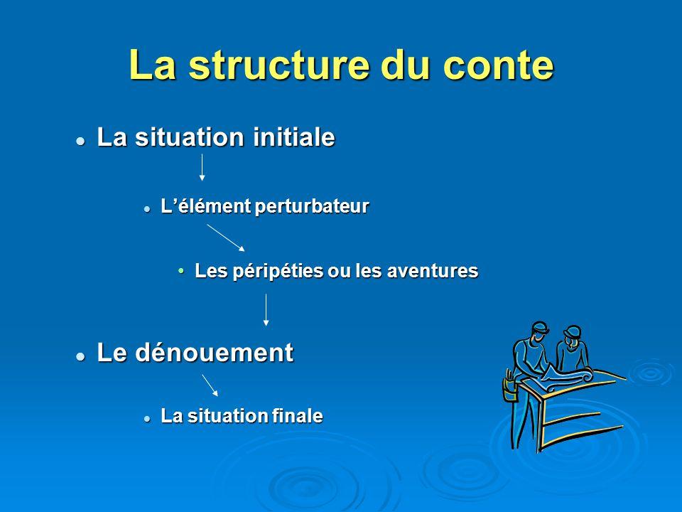 La structure du conte La situation initiale La situation initiale Lélément perturbateur Lélément perturbateur Les péripéties ou les aventuresLes périp