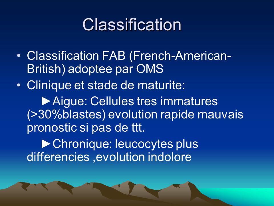 Classification Classification FAB (French-American- British) adoptee par OMS Clinique et stade de maturite: Aigue: Cellules tres immatures (>30%blastes) evolution rapide mauvais pronostic si pas de ttt.