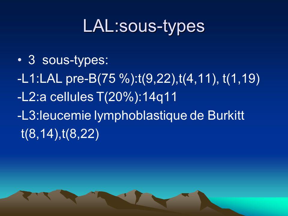 LAL:sous-types 3 sous-types: -L1:LAL pre-B(75 %):t(9,22),t(4,11), t(1,19) -L2:a cellules T(20%):14q11 -L3:leucemie lymphoblastique de Burkitt t(8,14),t(8,22)