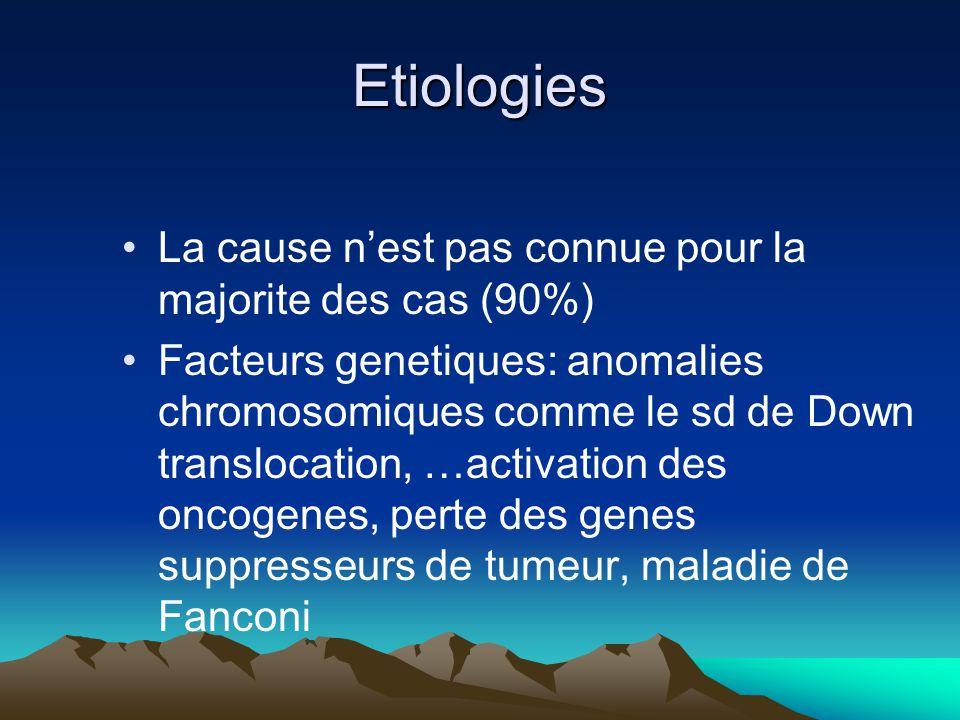 Etiologies La cause nest pas connue pour la majorite des cas (90%) Facteurs genetiques: anomalies chromosomiques comme le sd de Down translocation, …activation des oncogenes, perte des genes suppresseurs de tumeur, maladie de Fanconi