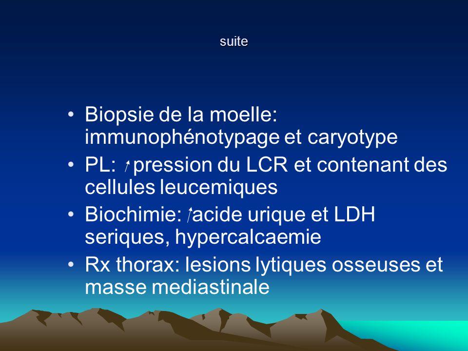 suite Biopsie de la moelle: immunophénotypage et caryotype PL: pression du LCR et contenant des cellules leucemiques Biochimie: acide urique et LDH seriques, hypercalcaemie Rx thorax: lesions lytiques osseuses et masse mediastinale