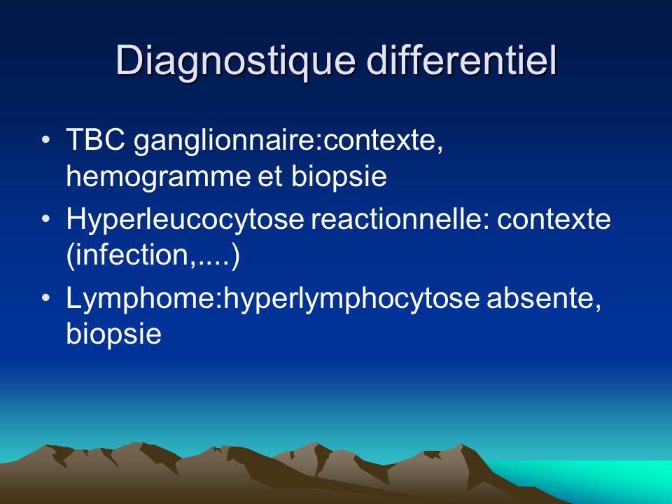 Diagnostique differentiel TBC ganglionnaire:contexte, hemogramme et biopsie Hyperleucocytose reactionnelle: contexte (infection,....) Lymphome:hyperlymphocytose absente, biopsie
