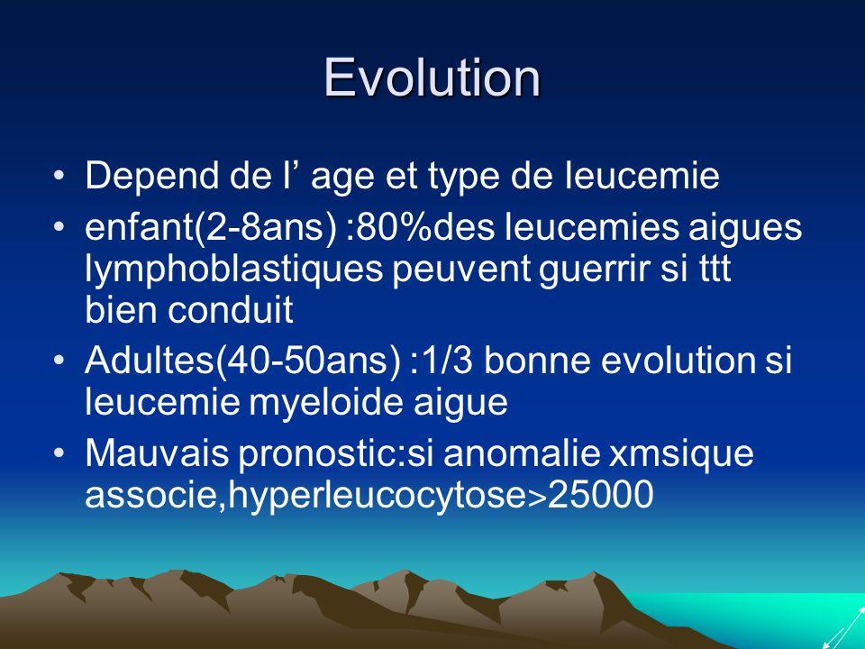 Evolution Depend de l age et type de leucemie enfant(2-8ans) :80%des leucemies aigues lymphoblastiques peuvent guerrir si ttt bien conduit Adultes(40-50ans) :1/3 bonne evolution si leucemie myeloide aigue Mauvais pronostic:si anomalie xmsique associe,hyperleucocytose ˃ 25000