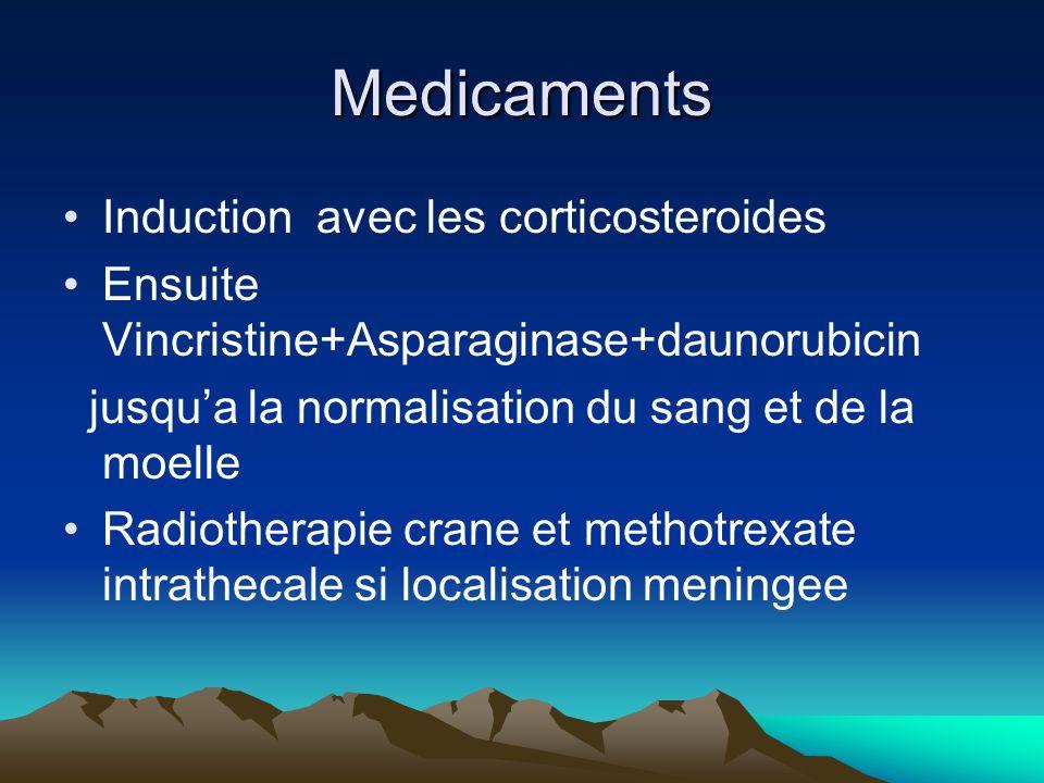 Medicaments Induction avec les corticosteroides Ensuite Vincristine+Asparaginase+daunorubicin jusqua la normalisation du sang et de la moelle Radiotherapie crane et methotrexate intrathecale si localisation meningee