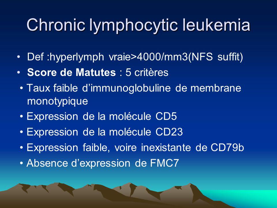 Chronic lymphocytic leukemia Def :hyperlymph vraie>4000/mm3(NFS suffit) Score de Matutes : 5 critères Taux faible dimmunoglobuline de membrane monotypique Expression de la molécule CD5 Expression de la molécule CD23 Expression faible, voire inexistante de CD79b Absence dexpression de FMC7