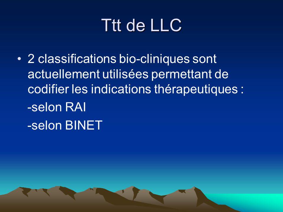 Ttt de LLC 2 classifications bio-cliniques sont actuellement utilisées permettant de codifier les indications thérapeutiques : -selon RAI -selon BINET