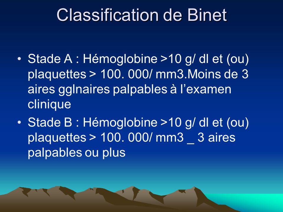 Stade A : Hémoglobine >10 g/ dl et (ou) plaquettes > 100.