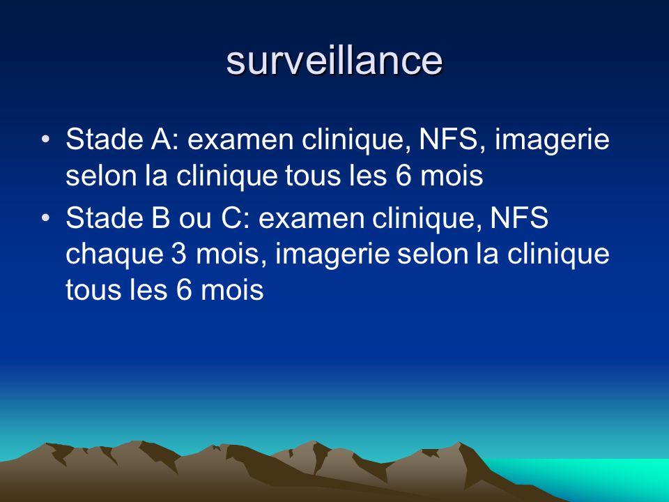 surveillance Stade A: examen clinique, NFS, imagerie selon la clinique tous les 6 mois Stade B ou C: examen clinique, NFS chaque 3 mois, imagerie selon la clinique tous les 6 mois