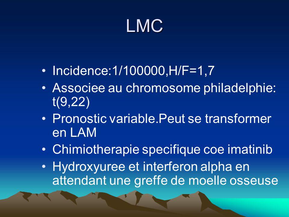 LMC Incidence:1/100000,H/F=1,7 Associee au chromosome philadelphie: t(9,22) Pronostic variable.Peut se transformer en LAM Chimiotherapie specifique coe imatinib Hydroxyuree et interferon alpha en attendant une greffe de moelle osseuse