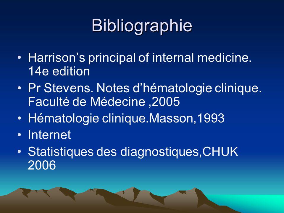 Bibliographie Harrisons principal of internal medicine.