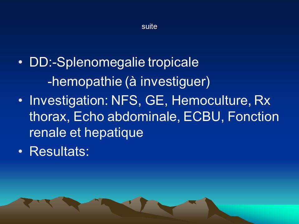 suite DD:-Splenomegalie tropicale -hemopathie (à investiguer) Investigation: NFS, GE, Hemoculture, Rx thorax, Echo abdominale, ECBU, Fonction renale et hepatique Resultats: