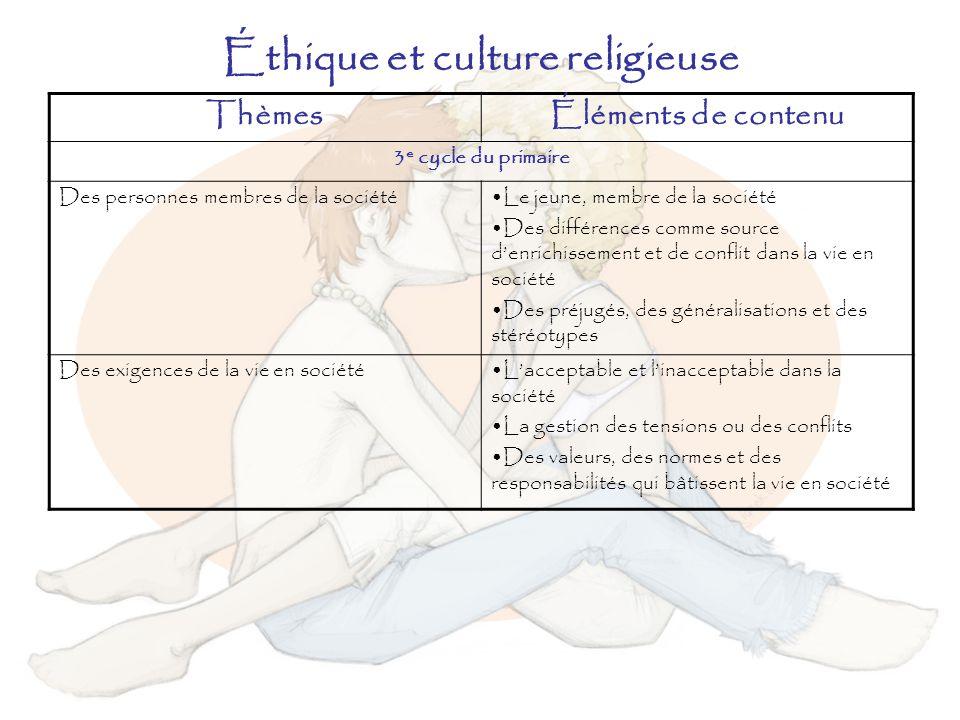 Éthique et culture religieuse ThèmesÉléments de contenu 3 e cycle du primaire Des personnes membres de la sociétéLe jeune, membre de la société Des di