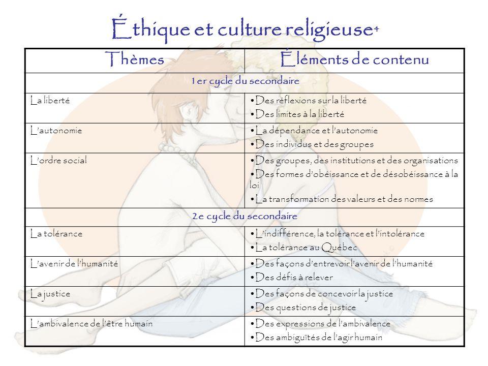 Éthique et culture religieuse 4 ThèmesÉléments de contenu 1er cycle du secondaire La libertéDes réflexions sur la liberté Des limites à la liberté Lau