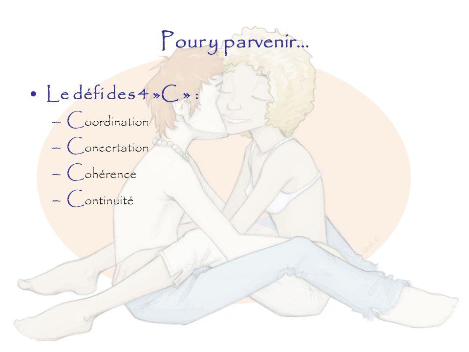Pour y parvenir… Le défi des 4 »C » : –C oordination –C oncertation –C ohérence –C ontinuité