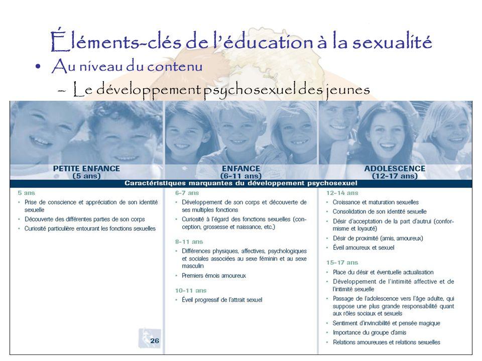 Éléments-clés de léducation à la sexualité Au niveau du contenu –Le développement psychosexuel des jeunes
