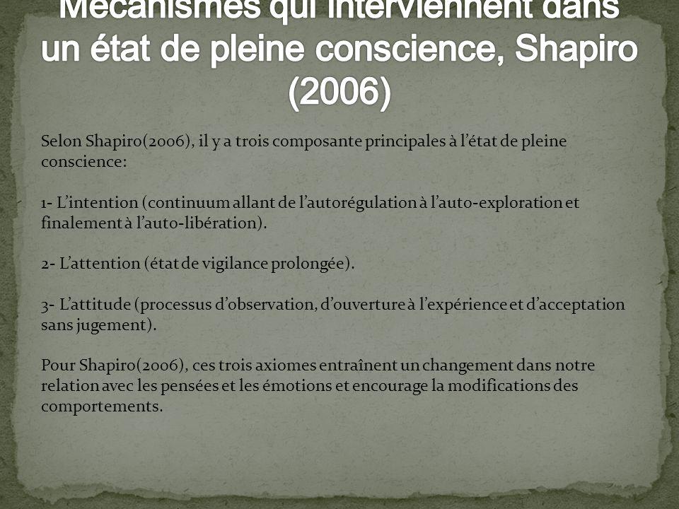 Selon Shapiro(2006), il y a trois composante principales à létat de pleine conscience: 1- Lintention (continuum allant de lautorégulation à lauto-expl