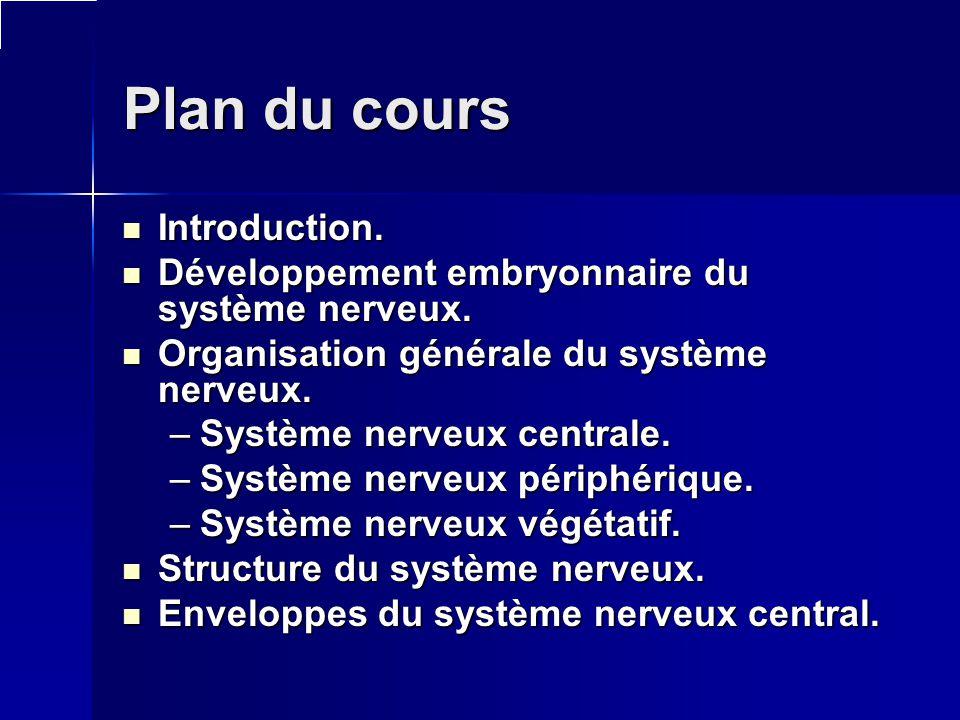 Plan du cours Introduction. Introduction. Développement embryonnaire du système nerveux. Développement embryonnaire du système nerveux. Organisation g