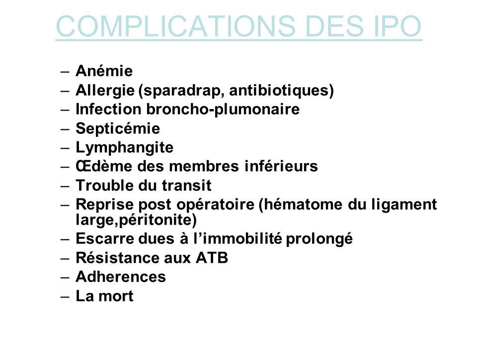 COMPLICATIONS DES IPO –Anémie –Allergie (sparadrap, antibiotiques) –Infection broncho-plumonaire –Septicémie –Lymphangite –Œdème des membres inférieur