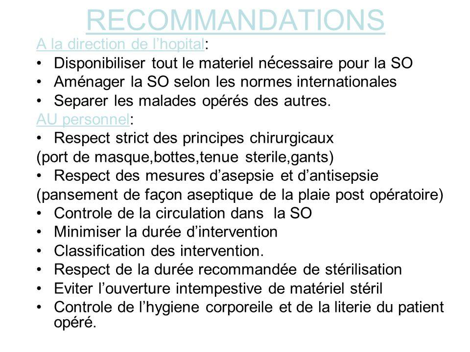 RECOMMANDATIONS A la direction de lhopital: Disponibiliser tout le materiel n é cessaire pour la SO Aménager la SO selon les normes internationales Se