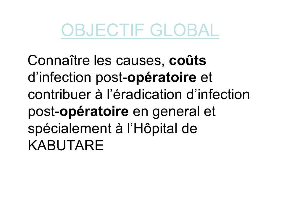 OBJECTIF GLOBAL Connaître les causes, coûts dinfection post-opératoire et contribuer à léradication dinfection post-opératoire en general et spécialem