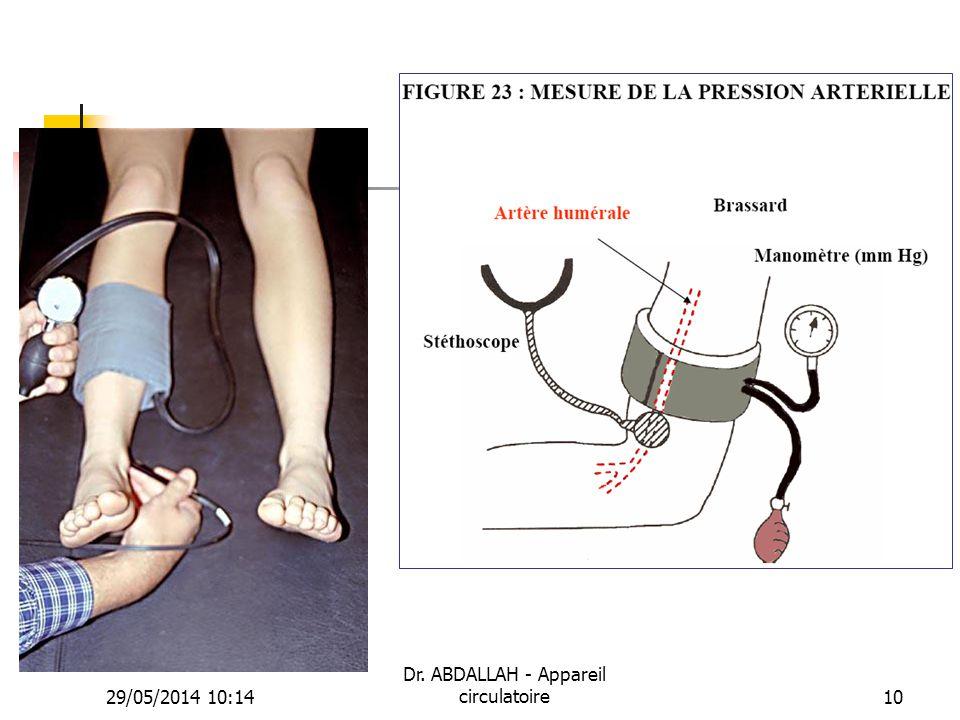 29/05/2014 10:16 Dr. ABDALLAH - Appareil circulatoire10