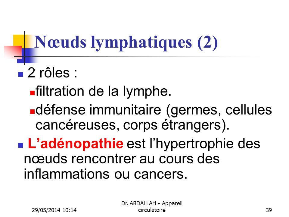 29/05/2014 10:16 Dr.