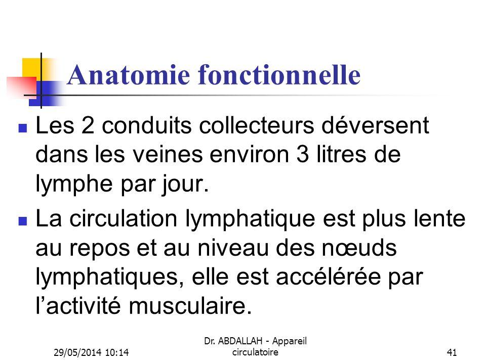 29/05/2014 10:16 Dr. ABDALLAH - Appareil circulatoire41 Anatomie fonctionnelle Les 2 conduits collecteurs déversent dans les veines environ 3 litres d