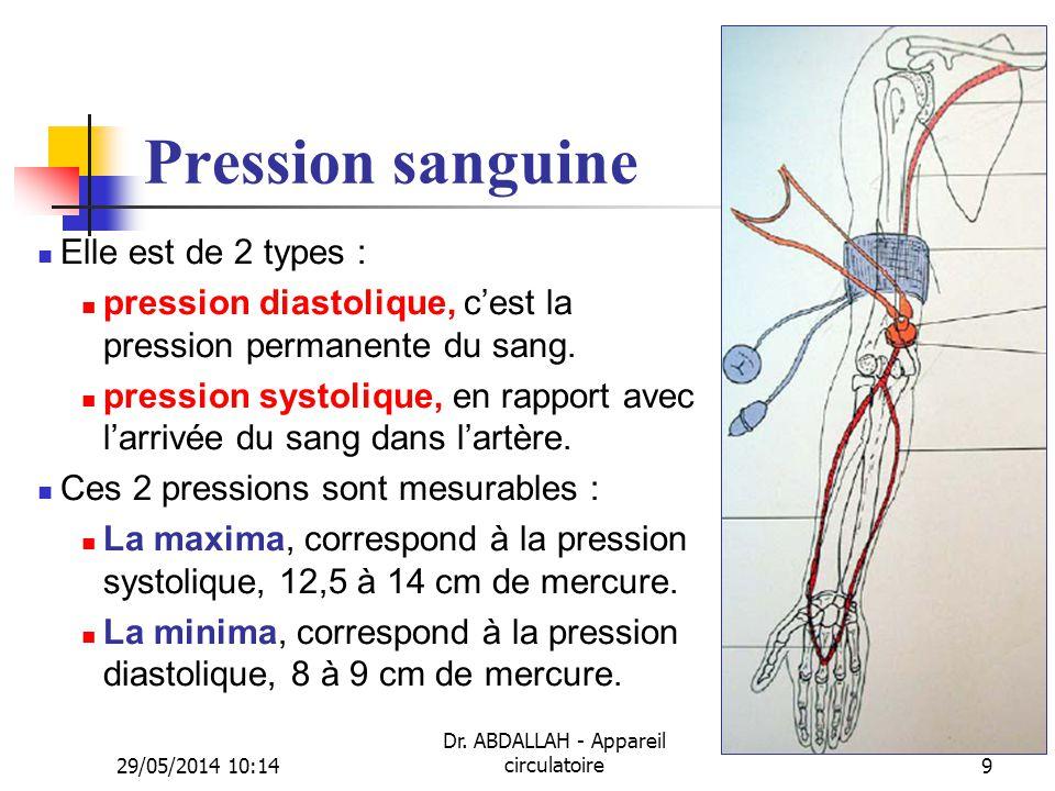 29/05/2014 10:16 Dr. ABDALLAH - Appareil circulatoire9 Pression sanguine Elle est de 2 types : pression diastolique, cest la pression permanente du sa
