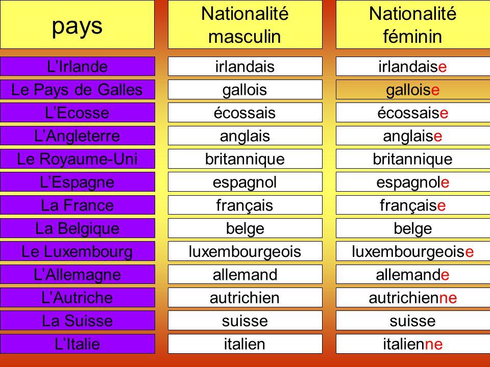 LIrlande Le Pays de Galles LEcosse LAngleterre Le Royaume-Uni LEspagne La France La Belgique Le Luxembourg LAllemagne LAutriche La Suisse LItalie irla