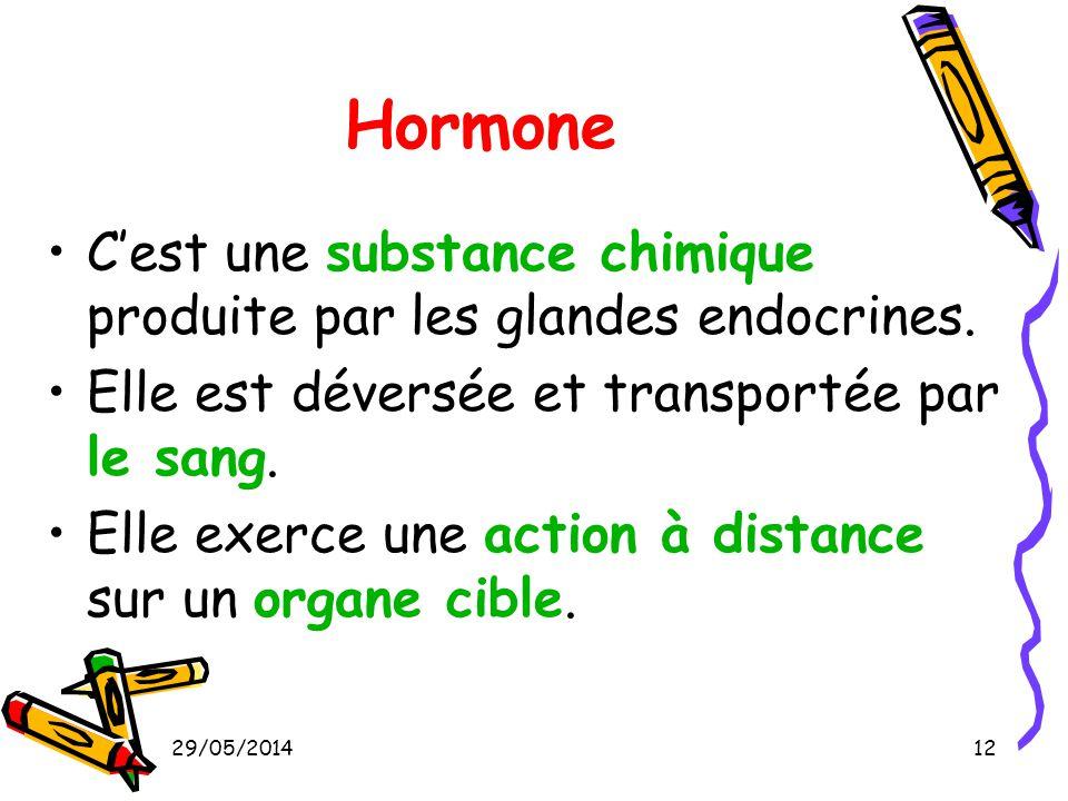 29/05/201412 Hormone Cest une substance chimique produite par les glandes endocrines. Elle est déversée et transportée par le sang. Elle exerce une ac