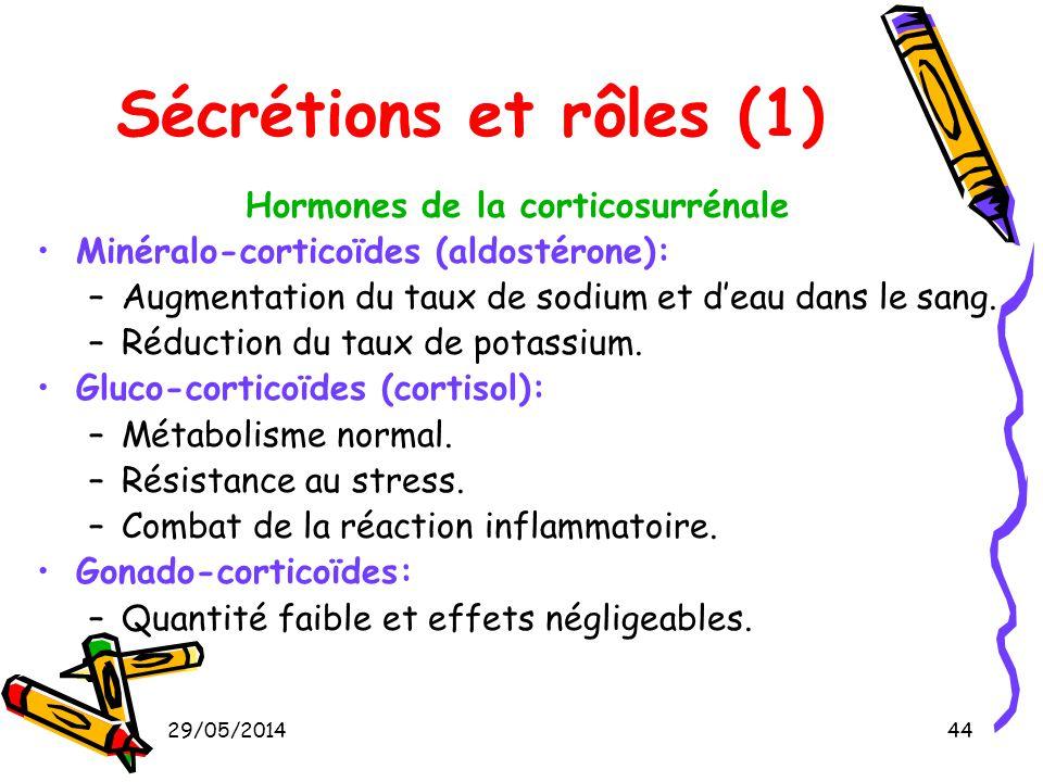 29/05/201444 Sécrétions et rôles (1) Hormones de la corticosurrénale Minéralo-corticoïdes (aldostérone): –Augmentation du taux de sodium et deau dans