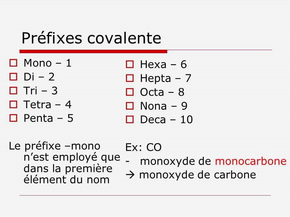 Préfixes covalente Mono – 1 Di – 2 Tri – 3 Tetra – 4 Penta – 5 Le préfixe –mono nest employé que dans la première élément du nom Hexa – 6 Hepta – 7 Oc