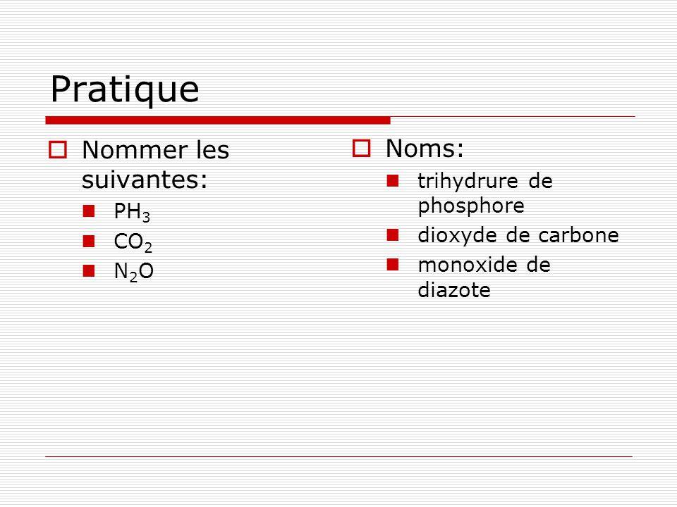 Pratique Nommer les suivantes: PH 3 CO 2 N 2 O Noms: trihydrure de phosphore dioxyde de carbone monoxide de diazote