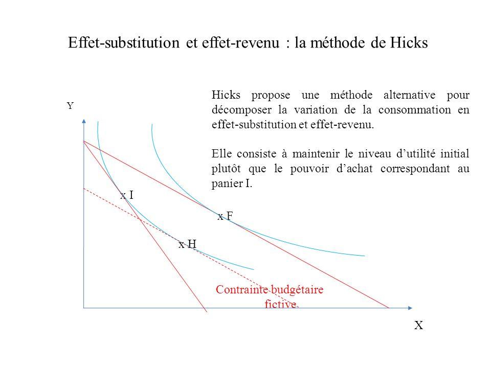 Effet-substitution et effet-revenu : la méthode de Hicks Y x I x F x H Contrainte budgétaire fictive X Hicks propose une méthode alternative pour déco